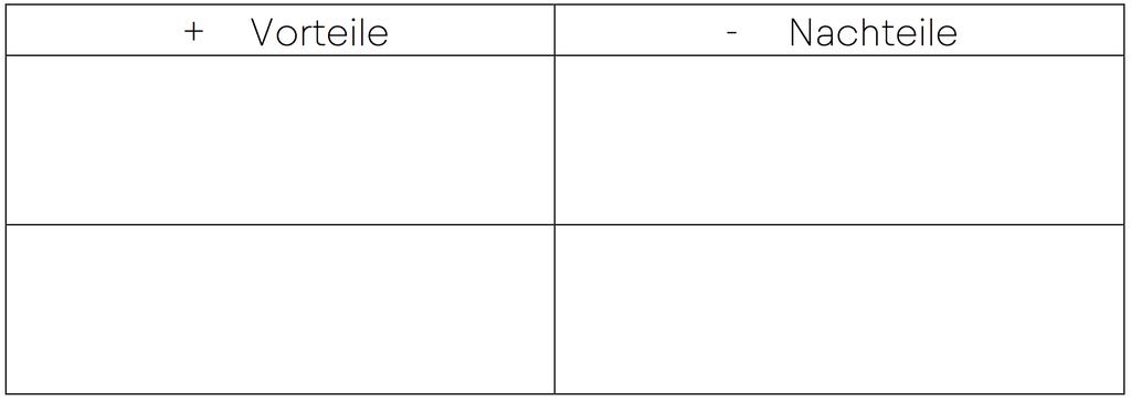 Nett Math Überprüfung Einer Tabelle 6Klasse Zeitgenössisch ...